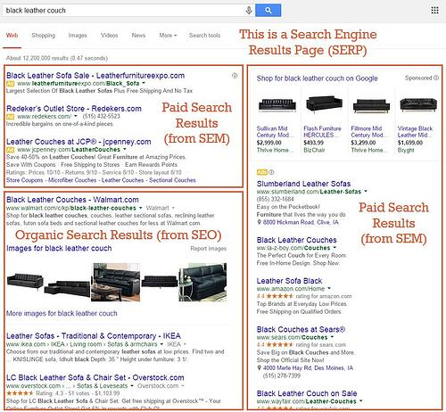 Search Engine Results Page example
