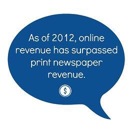 social media news revenue